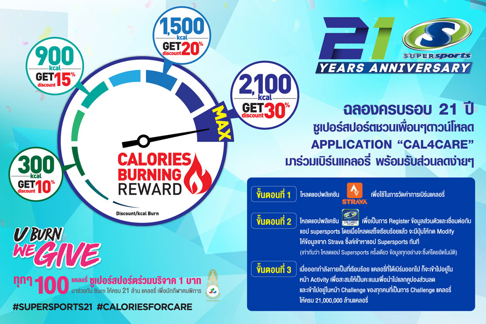 How to cal4care supersports 22st anniversary
